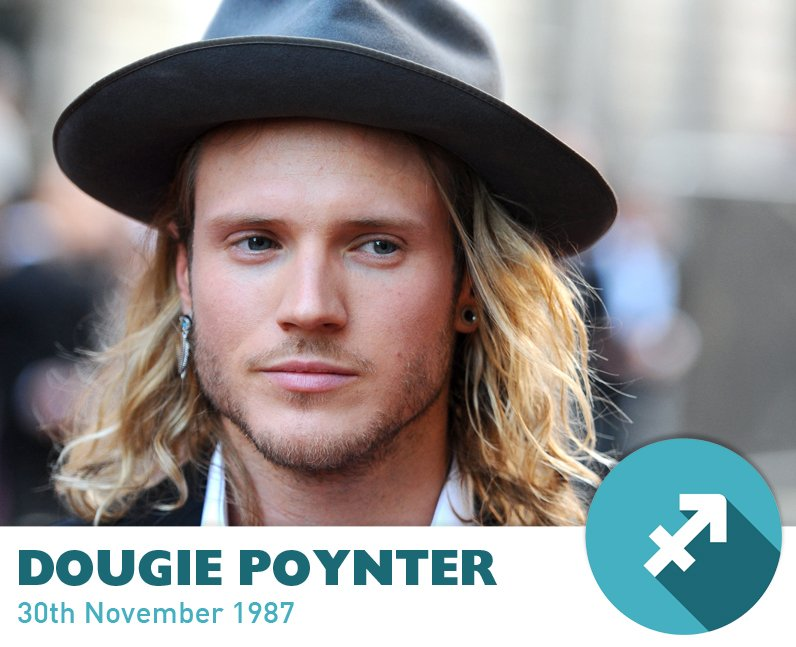 November 30 - Famous Birthdays - On This Day